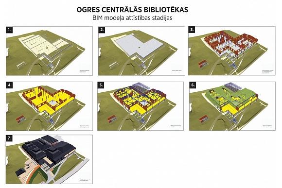 OCB_BIM_attistibas_stadijas_maza