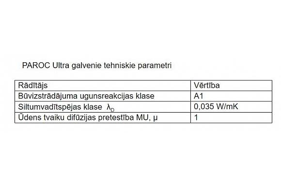 tab_paroc_ultra