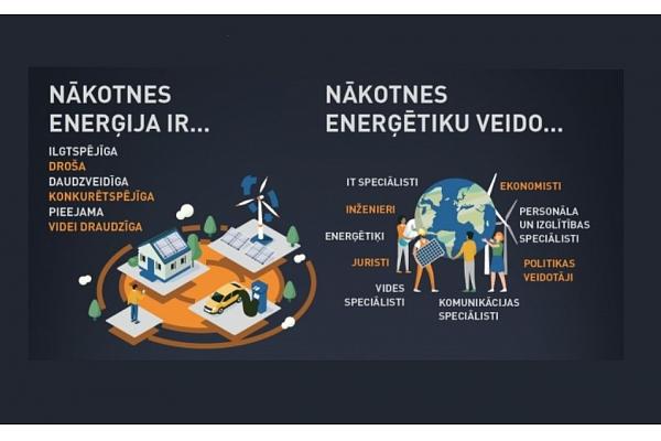 """Izsludināta pieteikšanās dalībai programmā """"Nākotnes enerģētikas līderi Latvijā"""""""