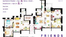 Populāru TV seriālu mājokļu plāni