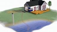 NIBE zemes siltumsūknis – pārbaudīta vērtība un racionāls ieguldījums nākotnē