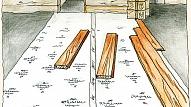 Praktiskie Padomi: Laminētais grīdas segums