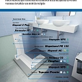 Bathroom, Insulation systems